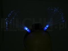 SUPER CENA - Rogi swiatlowod 480
